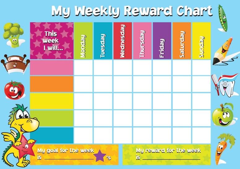 Kids Weekly Reward Chart